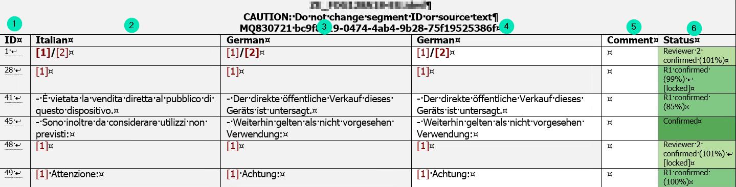 RTF-Datei für externes Korrekturlesen
